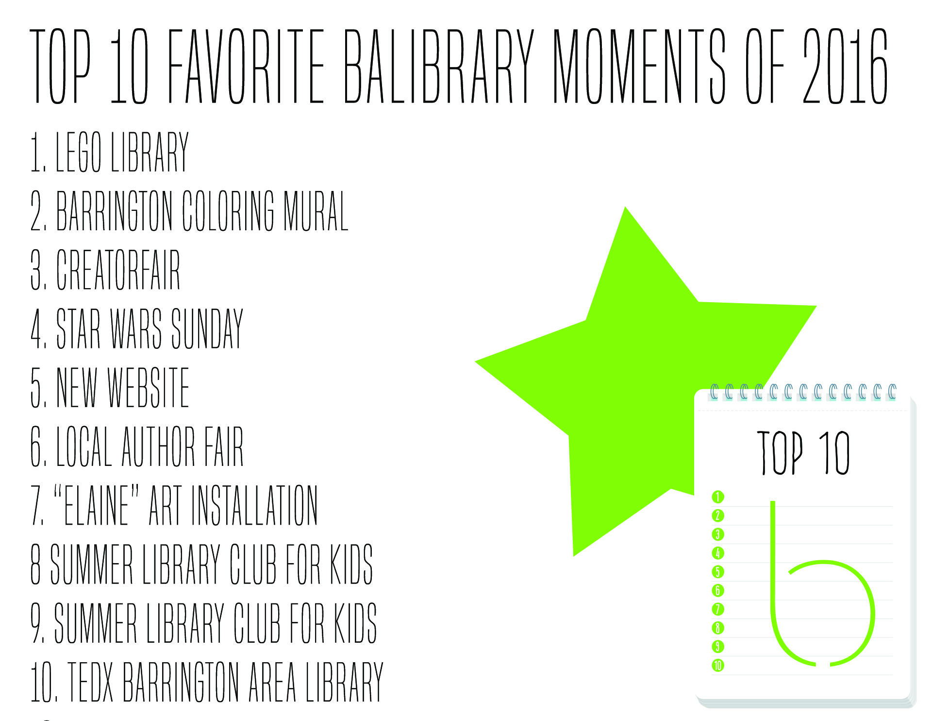 Barrington Area Library - Top Ten BALibrary Moments of 2016